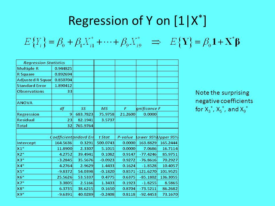 Regression of Y on [1|X*]